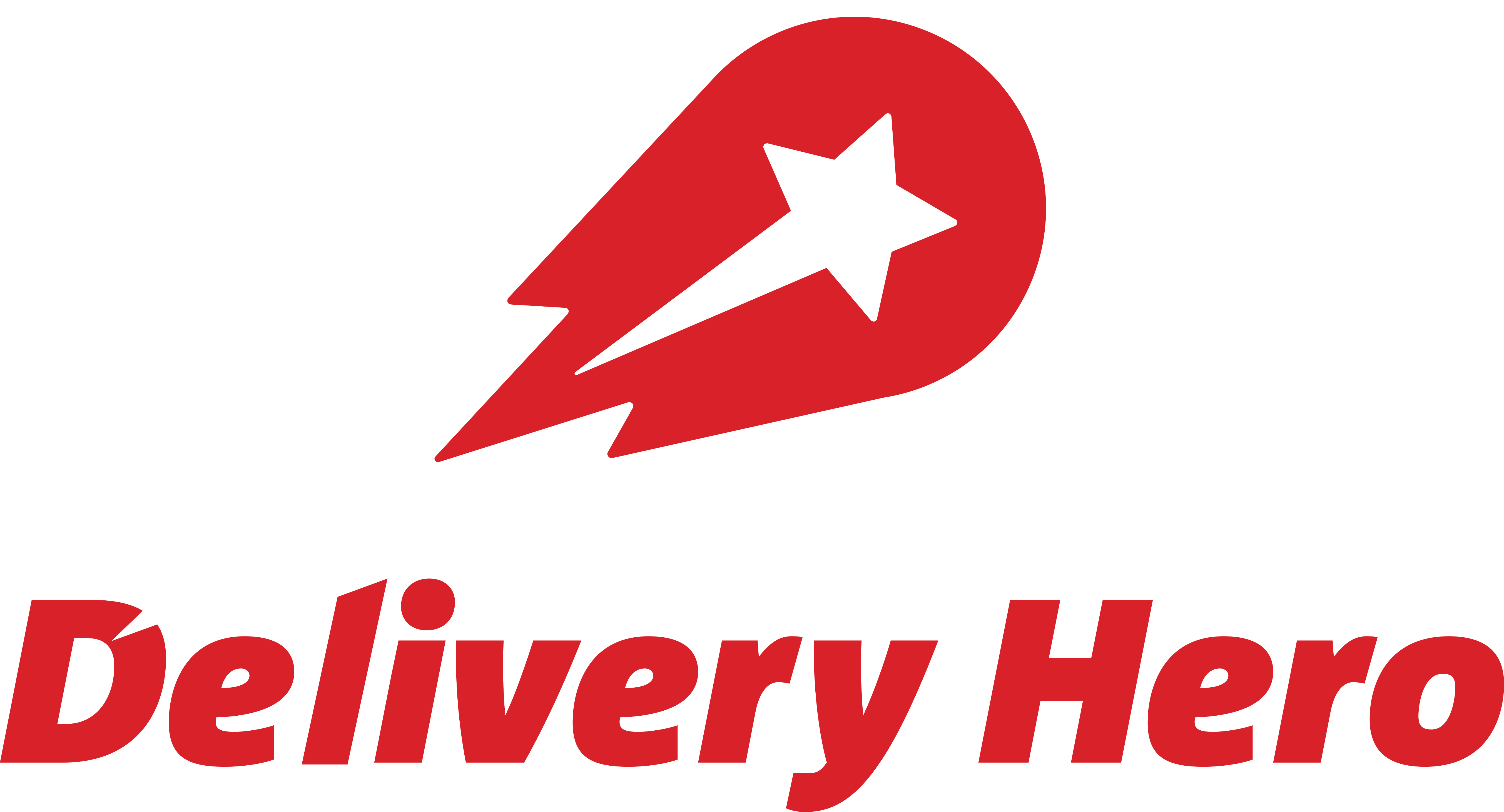 Delivery Hero – International Delivery Service for Food